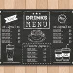 in menu quán cafe tphcm