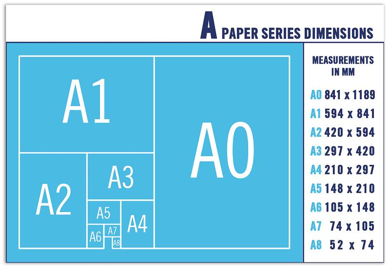 kích thước khổ giấy