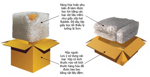 quy định về đóng gói sản phẩm